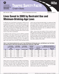 an analysis of the minimum drinking age law by the reagan administration Maryland state highway administration, baltimore minimum purchase age laws: status of 14 under-age-21 drinking laws in the united states.