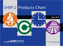 SHRP 2 Products Chart